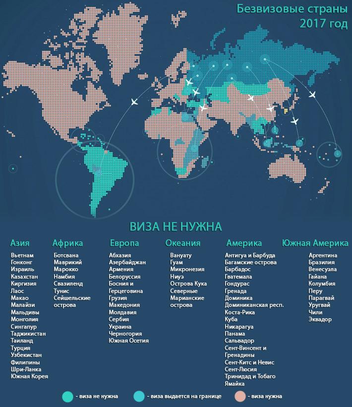 Безвизовый въезд в сша список стран