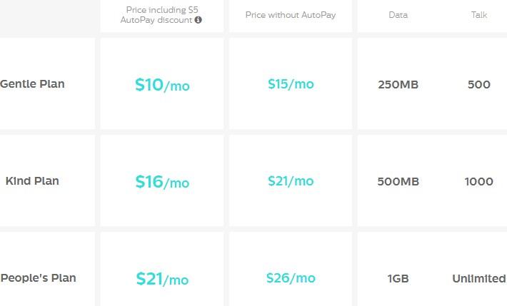 Тарифы на мобильный Интернет в США от TPO-Mobile
